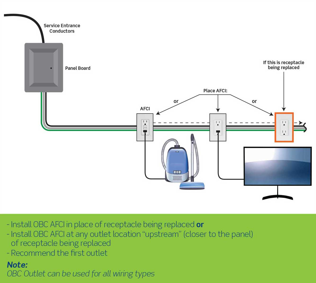 changing out an existing receptacle – nec 406 4(d)